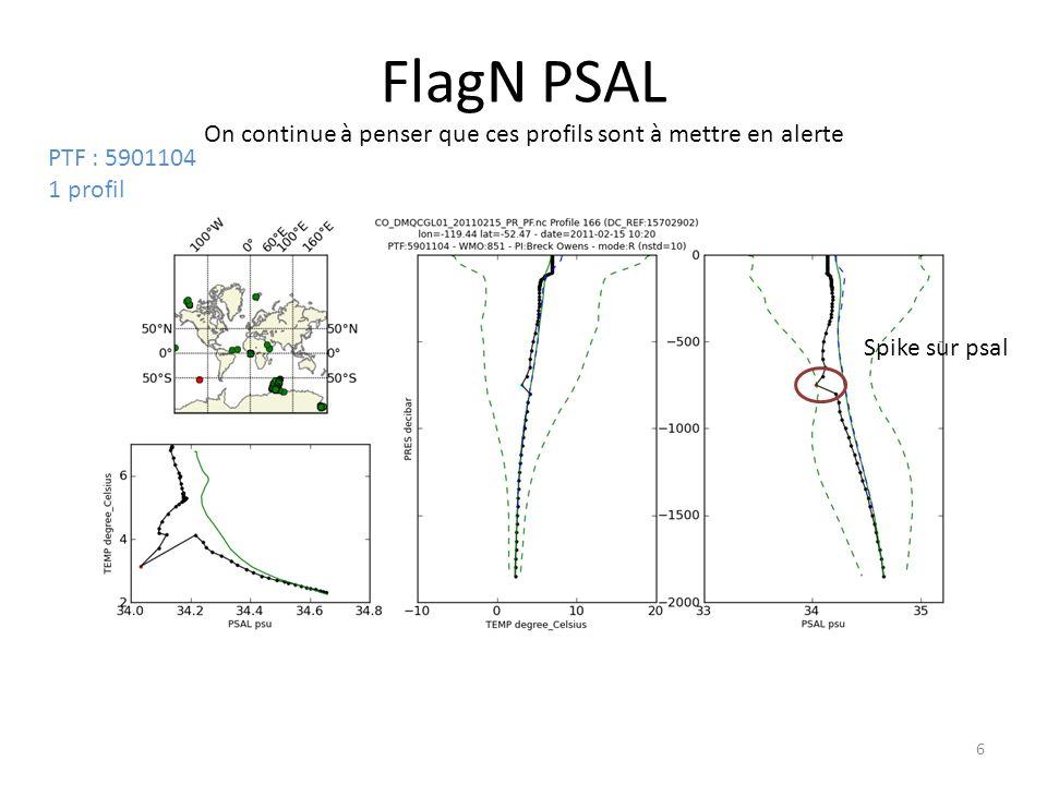 FlagN PSAL On continue à penser que ces profils sont à mettre en alerte Spike sur psal 6 PTF : 5901104 1 profil