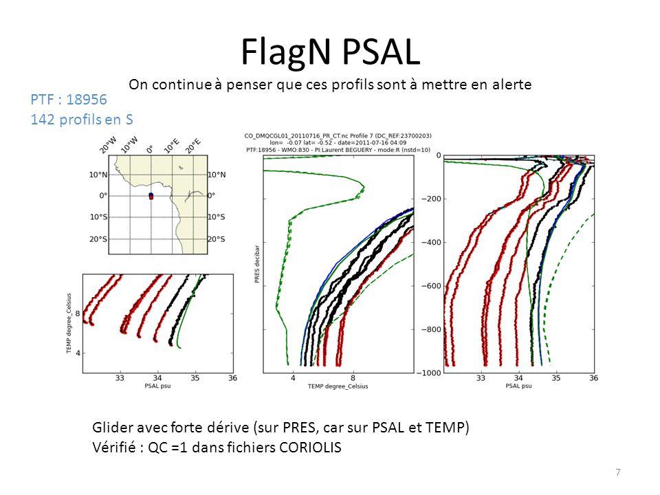 7 FlagN PSAL On continue à penser que ces profils sont à mettre en alerte PTF : 18956 142 profils en S Glider avec forte dérive (sur PRES, car sur PSAL et TEMP) Vérifié : QC =1 dans fichiers CORIOLIS