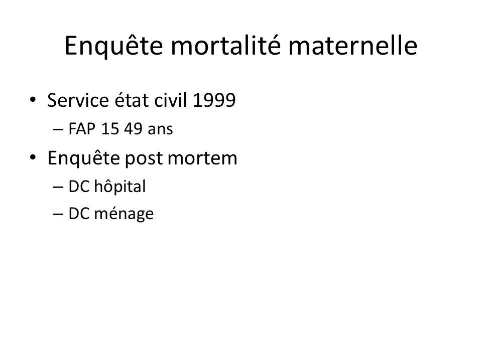 Enquête mortalité maternelle Service état civil 1999 – FAP 15 49 ans Enquête post mortem – DC hôpital – DC ménage