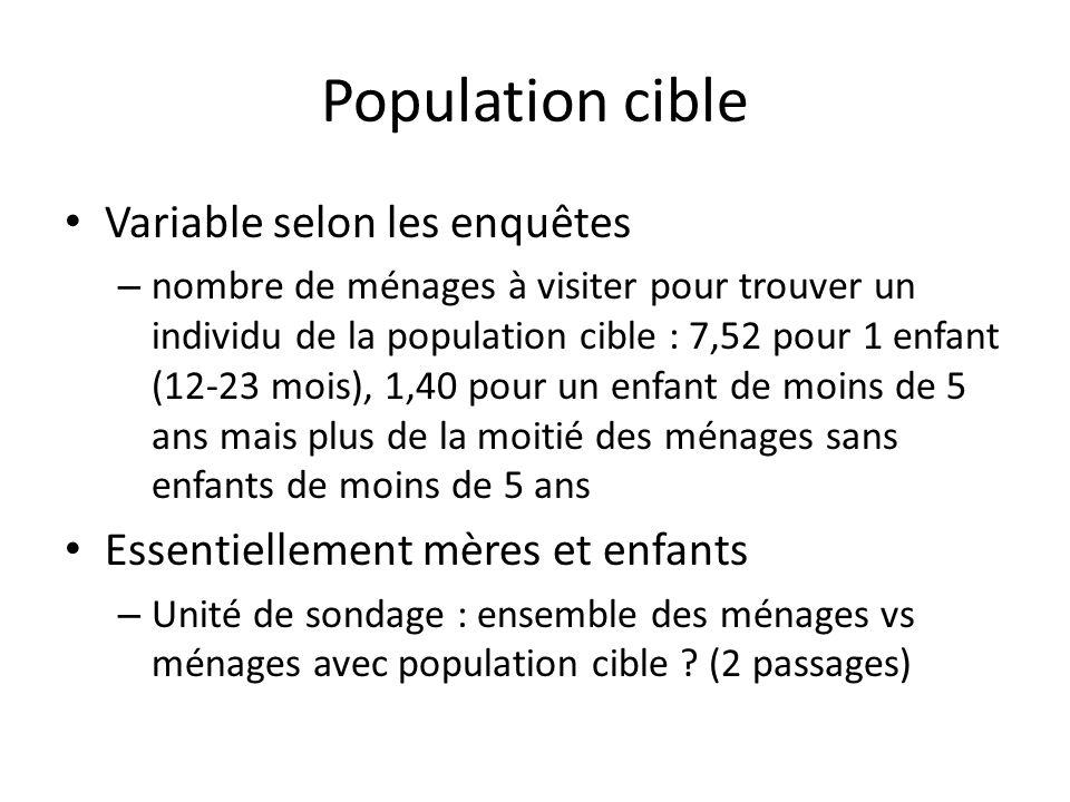 Population cible Variable selon les enquêtes – nombre de ménages à visiter pour trouver un individu de la population cible : 7,52 pour 1 enfant (12-23