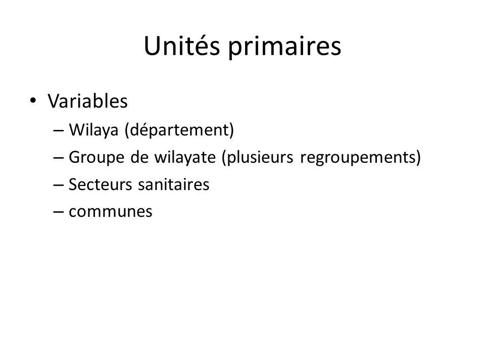 Unités primaires Variables – Wilaya (département) – Groupe de wilayate (plusieurs regroupements) – Secteurs sanitaires – communes