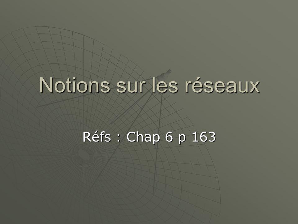 Notions sur les réseaux Réfs : Chap 6 p 163