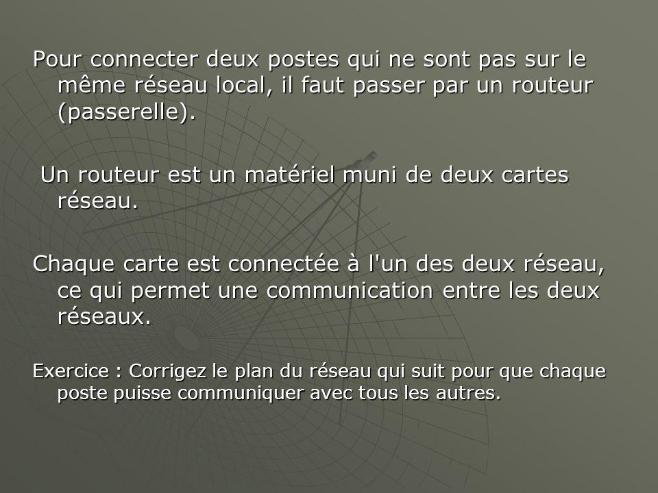Pour connecter deux postes qui ne sont pas sur le même réseau local, il faut passer par un routeur (passerelle). Un routeur est un matériel muni de de