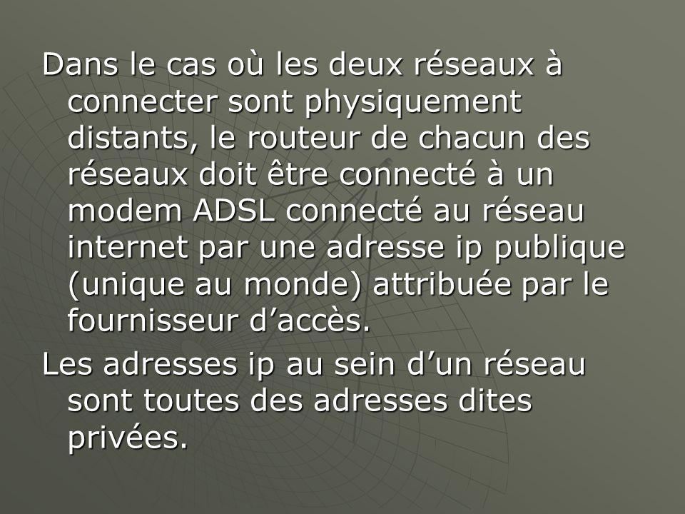 Dans le cas où les deux réseaux à connecter sont physiquement distants, le routeur de chacun des réseaux doit être connecté à un modem ADSL connecté a