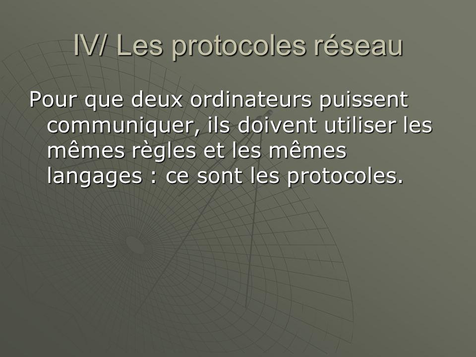 IV/ Les protocoles réseau Pour que deux ordinateurs puissent communiquer, ils doivent utiliser les mêmes règles et les mêmes langages : ce sont les pr