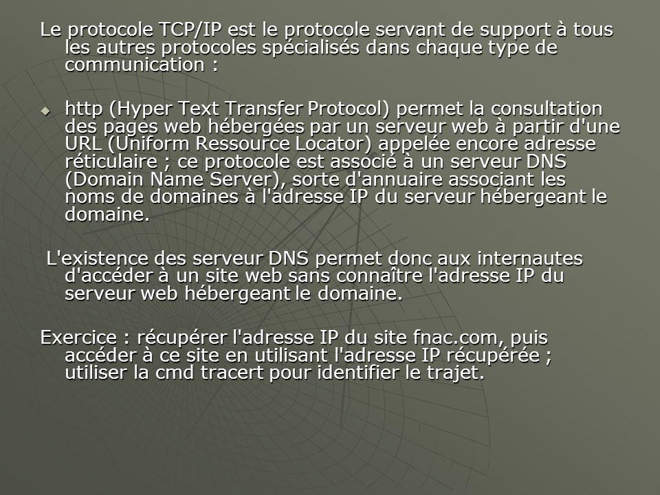 Le protocole TCP/IP est le protocole servant de support à tous les autres protocoles spécialisés dans chaque type de communication : http (Hyper Text