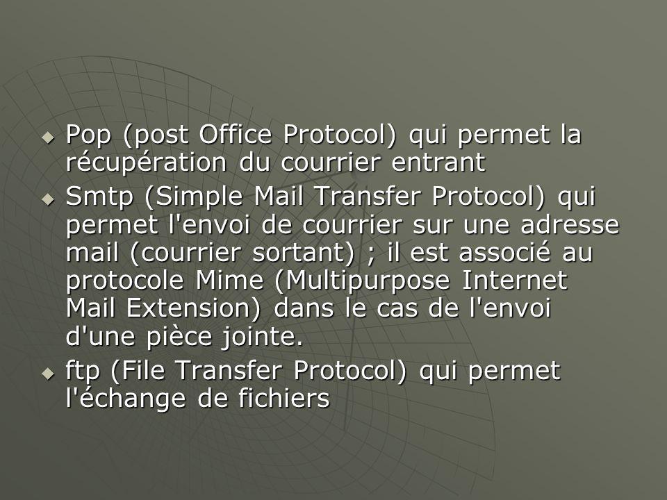 Pop (post Office Protocol) qui permet la récupération du courrier entrant Pop (post Office Protocol) qui permet la récupération du courrier entrant Sm