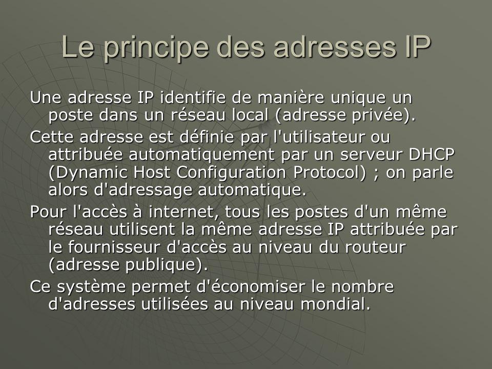 Le principe des adresses IP Une adresse IP identifie de manière unique un poste dans un réseau local (adresse privée). Cette adresse est définie par l