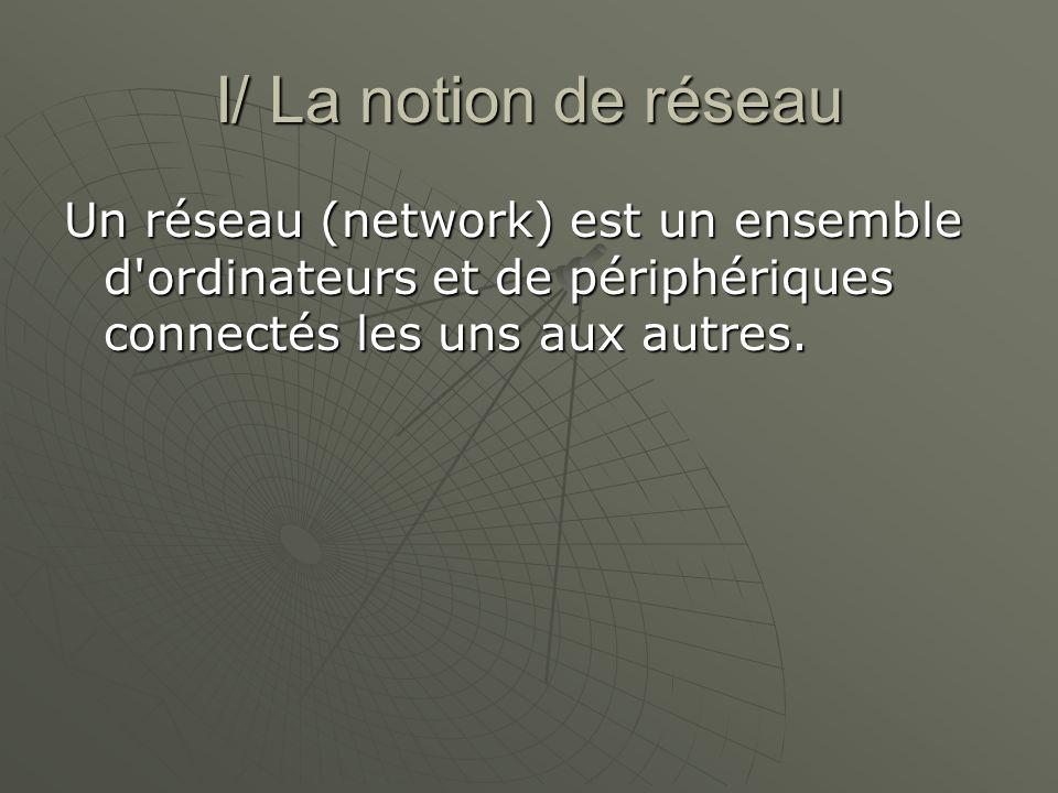I/ La notion de réseau Un réseau (network) est un ensemble d'ordinateurs et de périphériques connectés les uns aux autres.