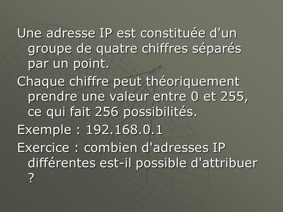 Une adresse IP est constituée d'un groupe de quatre chiffres séparés par un point. Chaque chiffre peut théoriquement prendre une valeur entre 0 et 255