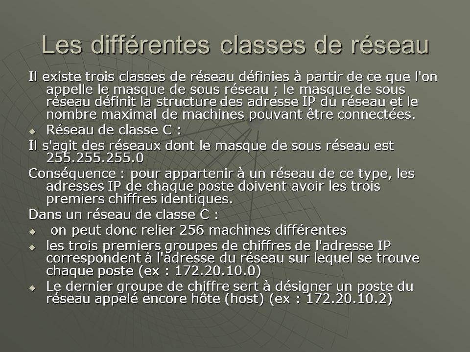 Les différentes classes de réseau Il existe trois classes de réseau définies à partir de ce que l'on appelle le masque de sous réseau ; le masque de s