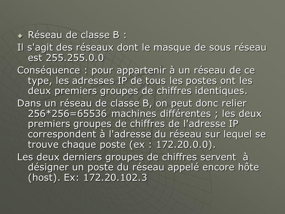 Réseau de classe B : Réseau de classe B : Il s'agit des réseaux dont le masque de sous réseau est 255.255.0.0 Conséquence : pour appartenir à un résea