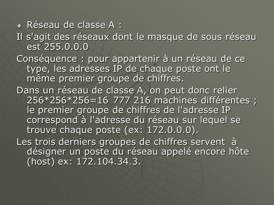 Réseau de classe A : Réseau de classe A : Il s'agit des réseaux dont le masque de sous réseau est 255.0.0.0 Conséquence : pour appartenir à un réseau