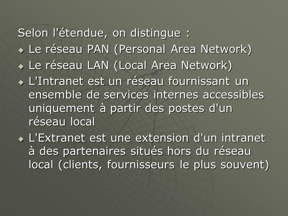Selon l'étendue, on distingue : Le réseau PAN (Personal Area Network) Le réseau PAN (Personal Area Network) Le réseau LAN (Local Area Network) Le rése