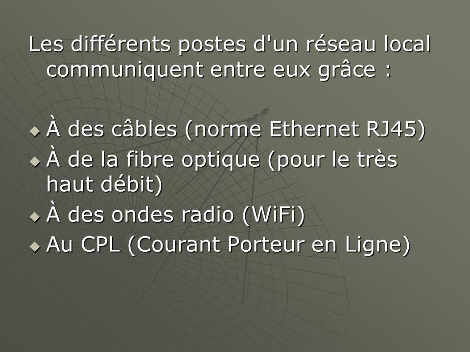 Les différents postes d'un réseau local communiquent entre eux grâce : À des câbles (norme Ethernet RJ45) À des câbles (norme Ethernet RJ45) À de la f