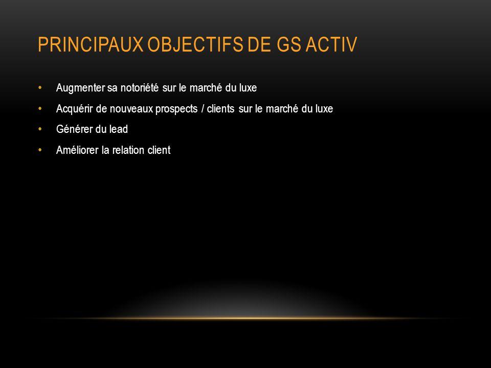 PRINCIPAUX OBJECTIFS DE GS ACTIV Augmenter sa notoriété sur le marché du luxe Acquérir de nouveaux prospects / clients sur le marché du luxe Générer du lead Améliorer la relation client