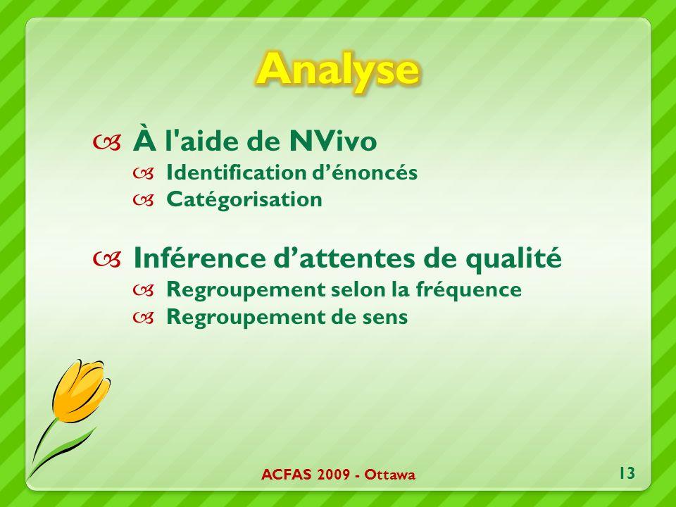 À l aide de NVivo Identification dénoncés Catégorisation Inférence dattentes de qualité Regroupement selon la fréquence Regroupement de sens ACFAS 2009 - Ottawa 13