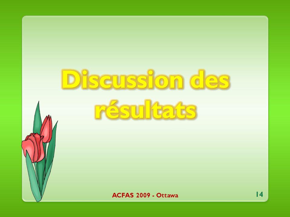 ACFAS 2009 - Ottawa 14