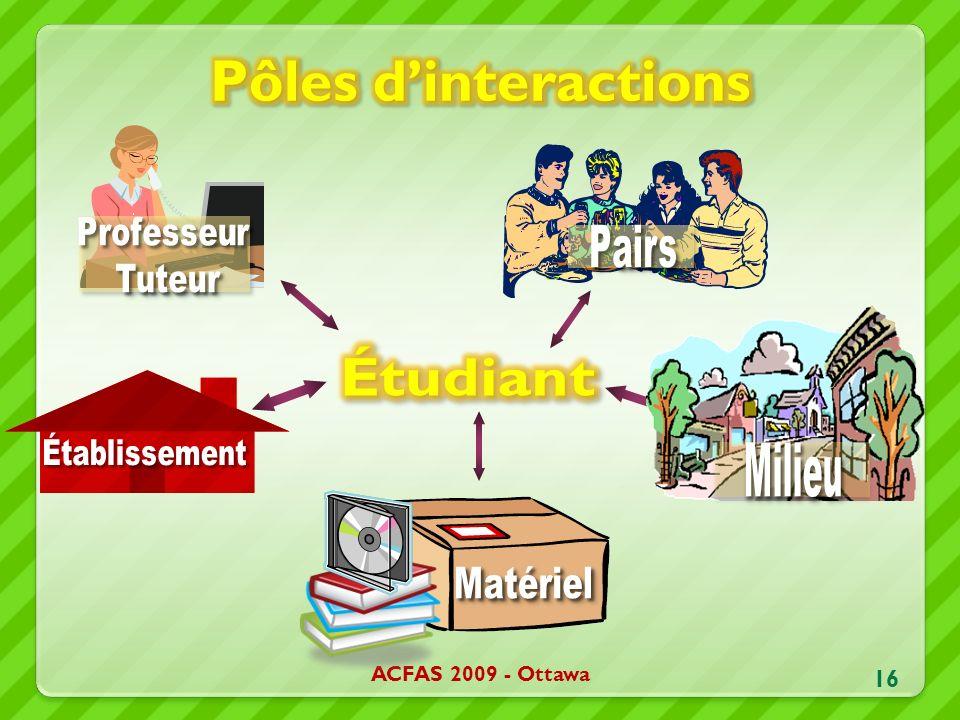 ACFAS 2009 - Ottawa 16
