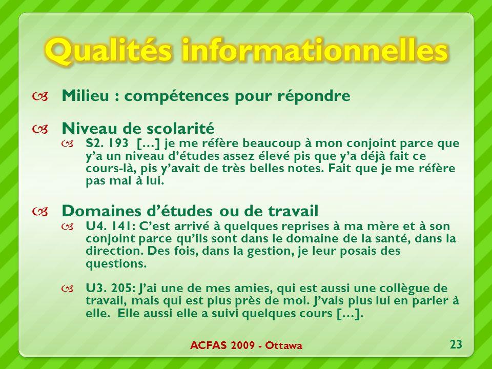 Milieu : compétences pour répondre Niveau de scolarité S2.