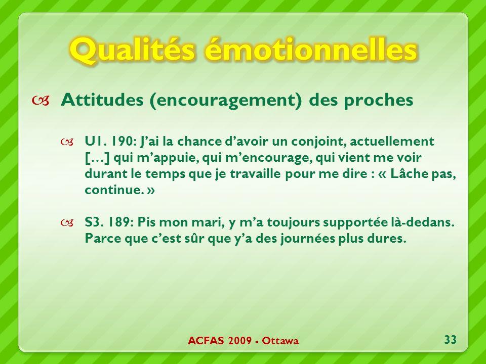 Attitudes (encouragement) des proches U1.