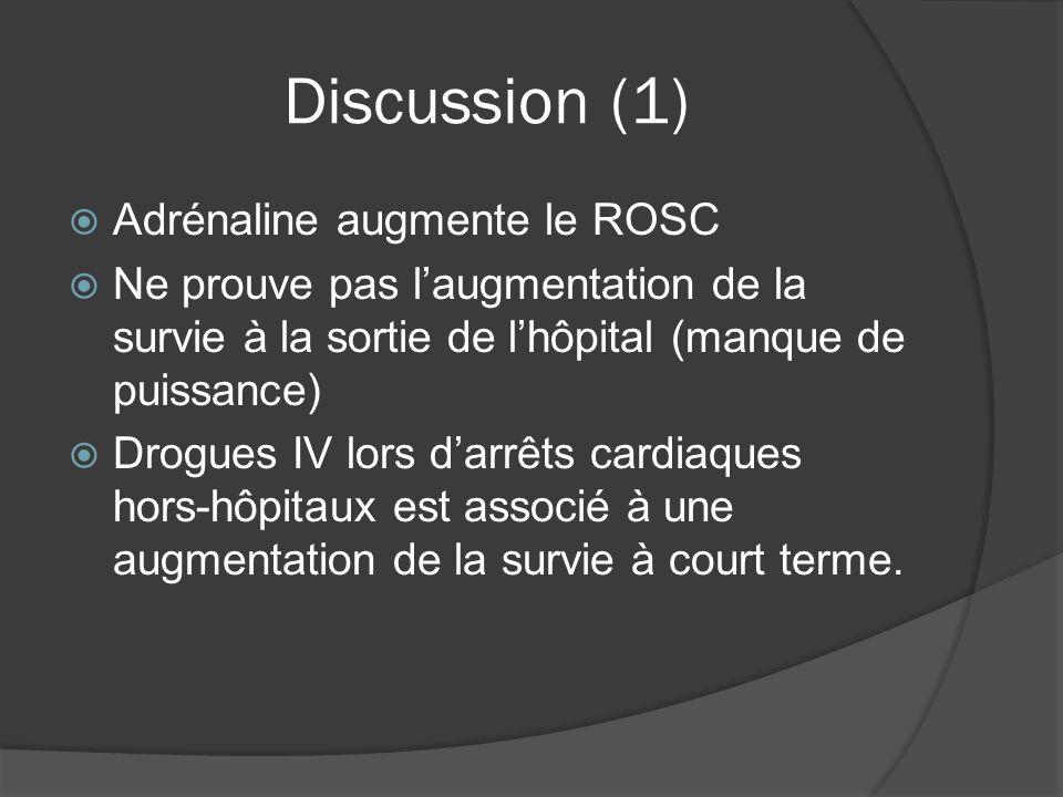 Discussion (1) Adrénaline augmente le ROSC Ne prouve pas laugmentation de la survie à la sortie de lhôpital (manque de puissance) Drogues IV lors darrêts cardiaques hors-hôpitaux est associé à une augmentation de la survie à court terme.
