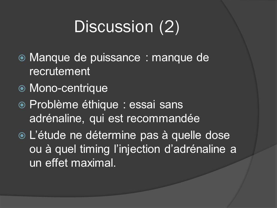 Discussion (2) Manque de puissance : manque de recrutement Mono-centrique Problème éthique : essai sans adrénaline, qui est recommandée Létude ne détermine pas à quelle dose ou à quel timing linjection dadrénaline a un effet maximal.