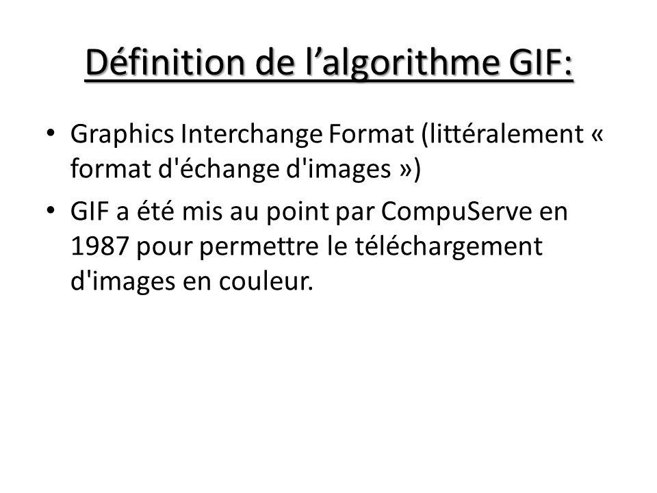 Définition de lalgorithme GIF: Graphics Interchange Format (littéralement « format d'échange d'images ») GIF a été mis au point par CompuServe en 1987