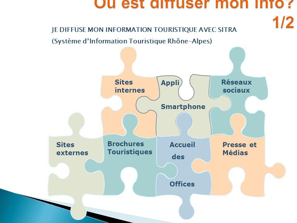 Sites internes Brochures Touristiques Appli Smartphone Accueil des Offices Réseaux sociaux Presse et Médias Sites externes JE DIFFUSE MON INFORMATION