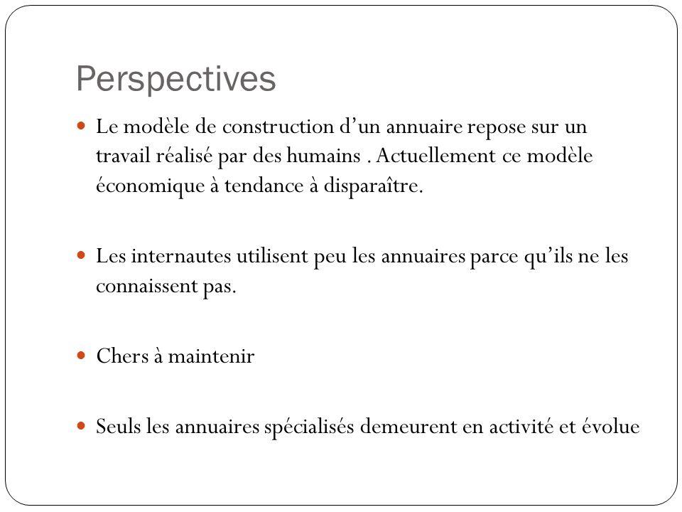 Perspectives Le modèle de construction dun annuaire repose sur un travail réalisé par des humains. Actuellement ce modèle économique à tendance à disp