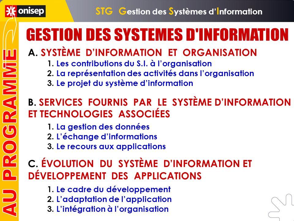STG G estion des S ystèmes d I nformation Épreuves anticipées Français écrite (4h) orale (20 minutes) coef. 2 Épreuves terminales Histoire - géographi
