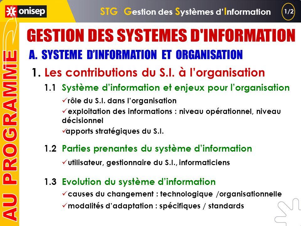 A. SYSTÈME DINFORMATION ET ORGANISATION B. SERVICES FOURNIS PAR LE SYSTÈME DINFORMATION ET TECHNOLOGIES ASSOCIÉES C. ÉVOLUTION DU SYSTÈME DINFORMATION