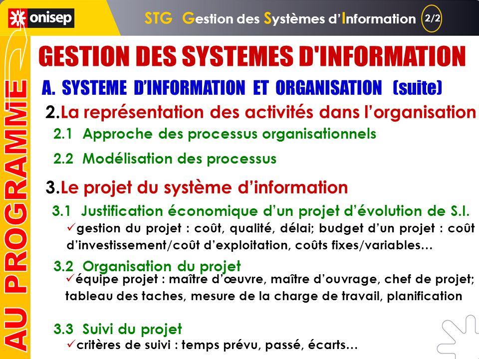 A. SYSTEME DINFORMATION ET ORGANISATION 1. Les contributions du S.I. à lorganisation 1.1 Système dinformation et enjeux pour lorganisation 1.2 Parties