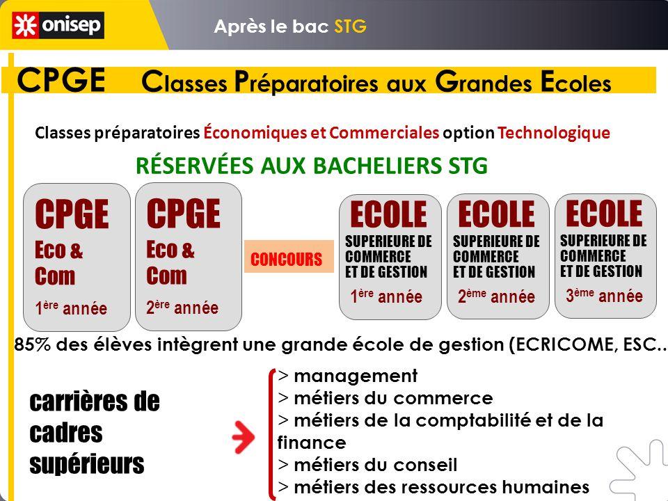C.P.G.E. CLASSES PRÉPARATOIRES AUX GRANDES ÉCOLES C.P.G.E. CLASSES PRÉPARATOIRES AUX GRANDES ÉCOLES