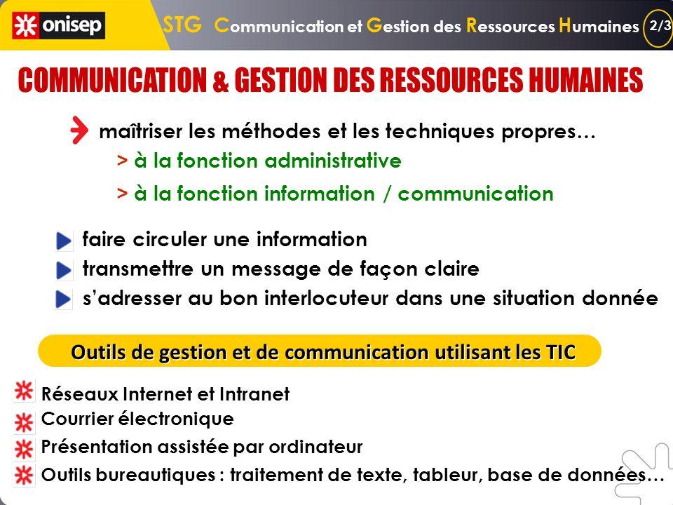 STG C ommunication et G estion des R essources H umaines Appréhender la communication des organisations dans ses dimensions spontanées et organisées M
