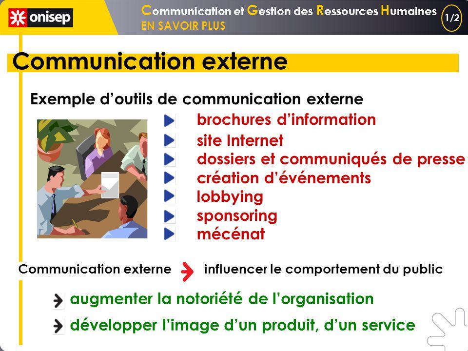 STG C ommunication et G estion des R essources H umaines complémentarité / imbrication des champs de la communication de la gestion de linformation de