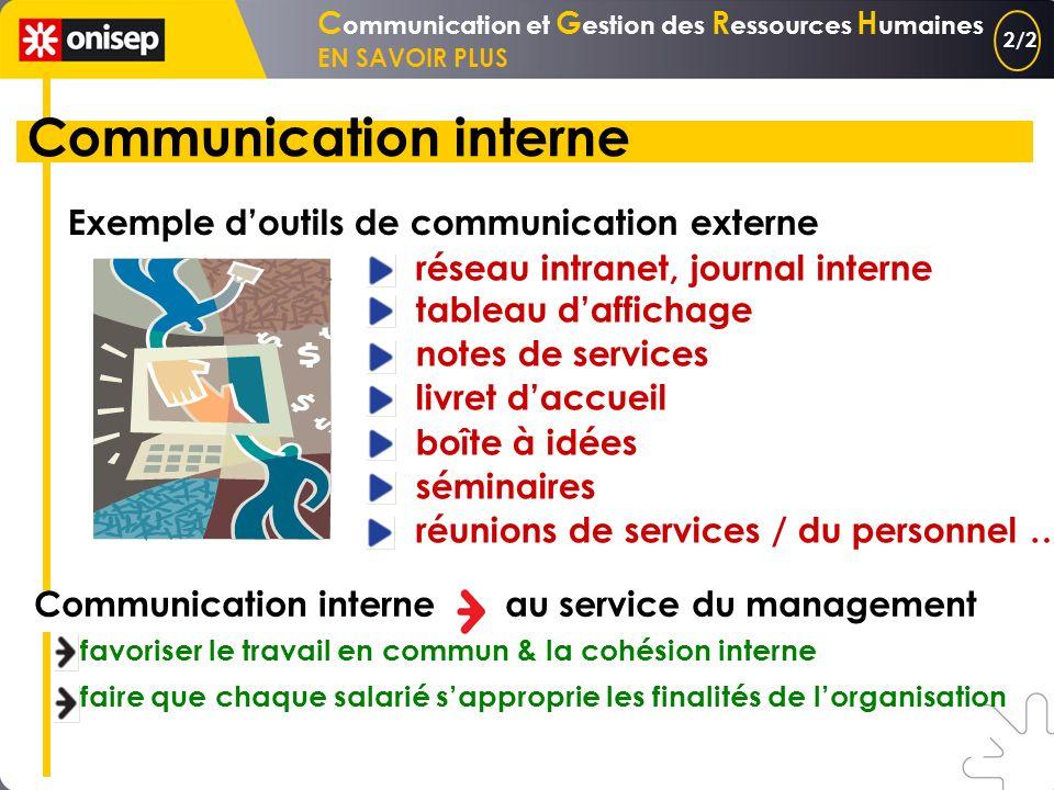 C ommunication et G estion des R essources H umaines EN SAVOIR PLUS Communication externe Exemple doutils de communication externe brochures dinformat