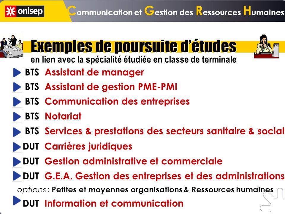 C ommunication et G estion des R essources H umaines AU PROGRAMME C. LA GESTIONDES RESSOURCES HUMAINES (suite) 3. Les conditions de travail > Enjeux >