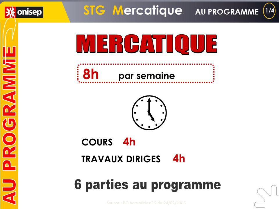 STG Mercatique Épreuves anticipées Français écrite (4h) orale (20 minutes) coef. 2 Épreuves terminales Histoire - géographie Philosophie Mathématiques