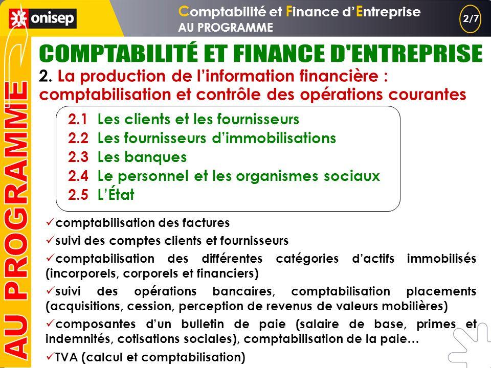 C omptabilité et F inance d E ntreprise AU PROGRAMME 1.1 La fonction comptable dans lentreprise 1.2 La normalisation de la comptabilité financière 1.3