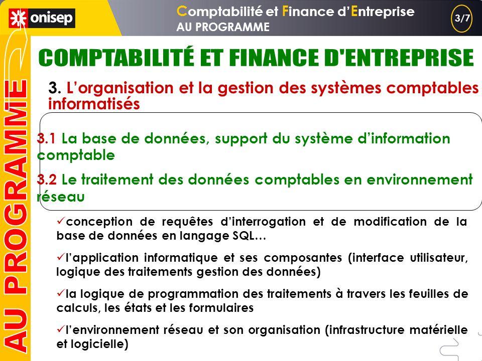 C omptabilité et F inance d E ntreprise AU PROGRAMME 2. La production de linformation financière : comptabilisation et contrôle des opérations courant