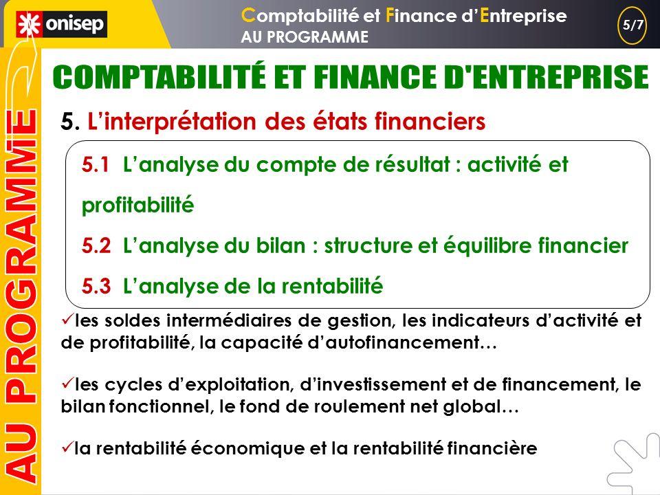 C omptabilité et F inance d E ntreprise AU PROGRAMME 4. Lélaboration des états financiers : travaux dinventaire et application des principes comptable