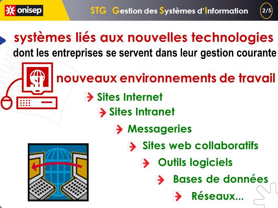 SI > d'acquérir > de stocker > de structurer > de communiquer > déchanger Les 3 dimensions du S.I. : > Technologies > Hommes > Organisations Les systè