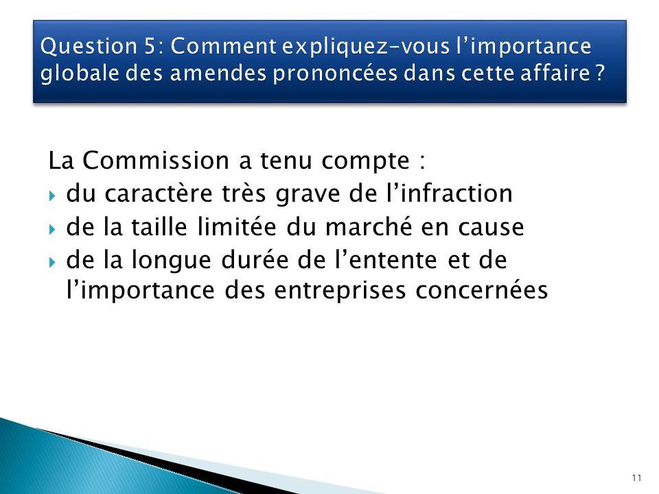 La Commission a tenu compte : du caractère très grave de linfraction de la taille limitée du marché en cause de la longue durée de lentente et de limportance des entreprises concernées 11