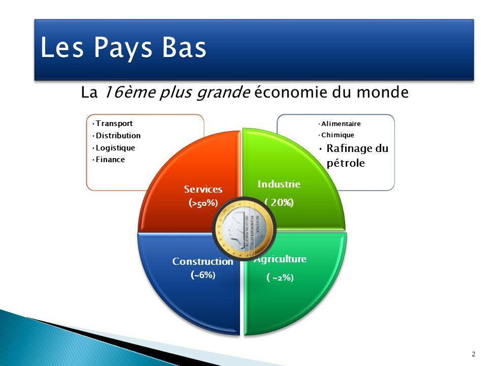 BP = O euro BP a fourni des renseignements importants permettant de démanteler le cartel « Politique de clémence Si absence de cette immunité = 30,78 M EUR 13