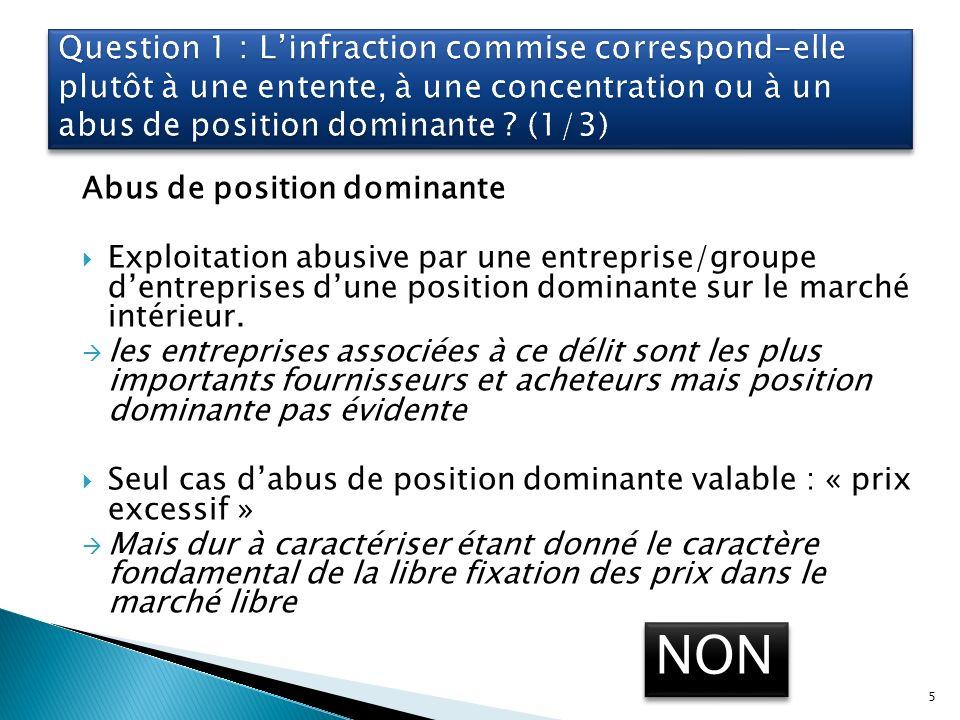 Abus de position dominante Exploitation abusive par une entreprise/groupe dentreprises dune position dominante sur le marché intérieur.