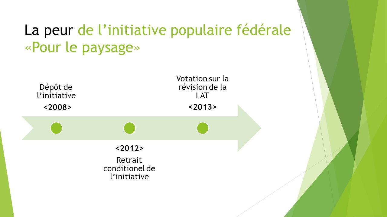La peur de linitiative populaire fédérale «Pour le paysage» Dépôt de linitiative Retrait conditionel de linitiative Votation sur la révision de la LAT