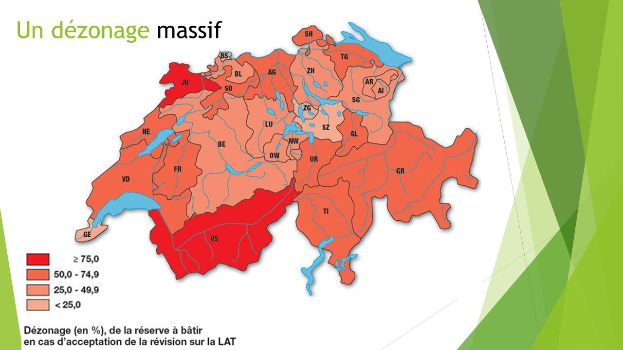 Quelques exemples Principe de loffre et la demande Autant de demande pour beaucoup moins doffre Risque de dézonage de plus de la moitié des espaces constructibles dans les cantons romands Répercutions sur le prix des terrains et des loyers Valais : 87 % Jura : 79 % Tessin : 73 % Vaud : 57 %