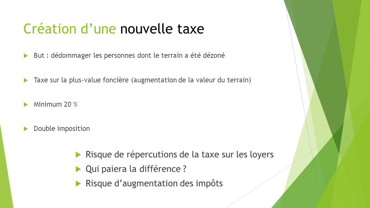Attention aux dispositions transitoires Art.38a al.
