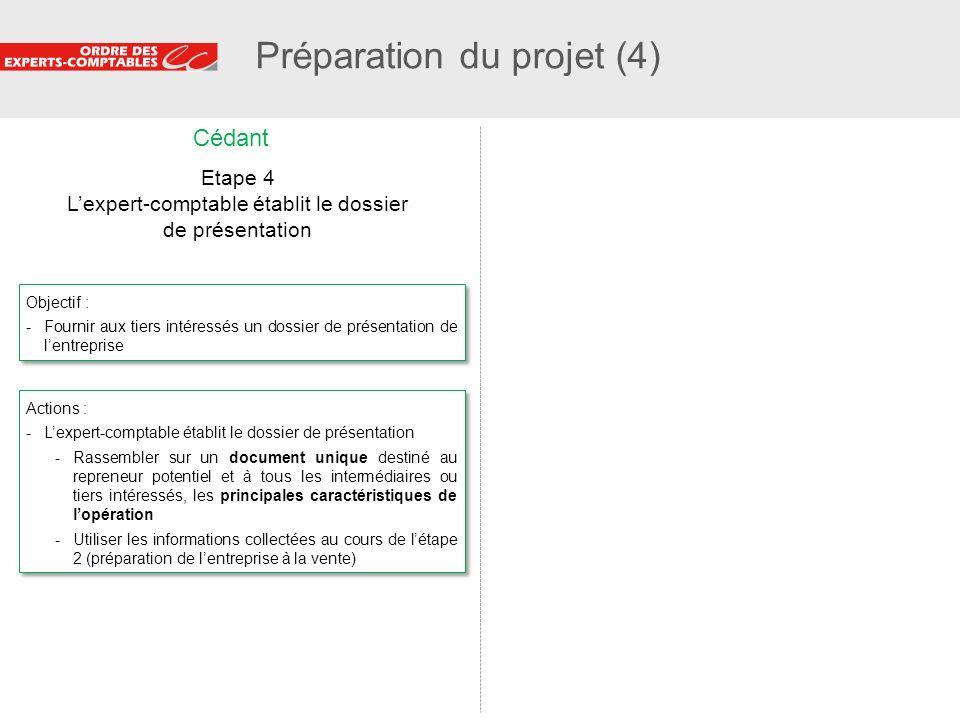 23 Préparation du projet (4) Objectif : -Fournir aux tiers intéressés un dossier de présentation de lentreprise Objectif : -Fournir aux tiers intéress